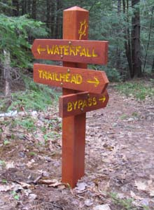 Sign to mark the waterfall